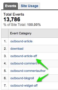 affiliate clicks in Google Analytics
