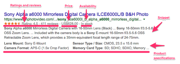 Different rich snippets