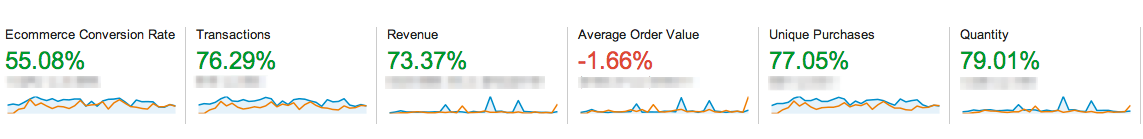 ecommerce_overview_-_google_analytics_2014-03-11_11-31-49_2014-03-11_11-31-52 2014-03-14 15-40-06 2014-03-14 15-42-58