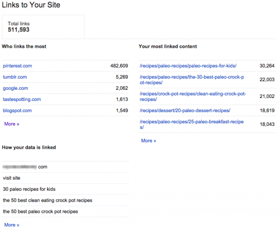Google Webmaster Tools: Links to Your Site