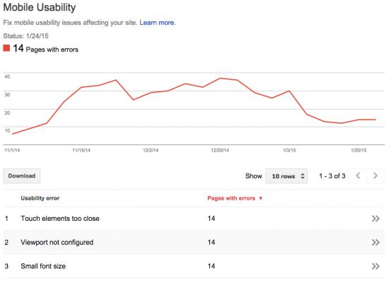Google Webmaster Tools: Mobile Usability
