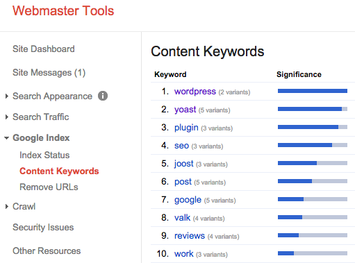 Webmaster Tools Content Keywords