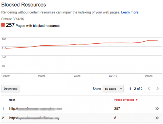 Google Webmaster Tools: Blocked Resources