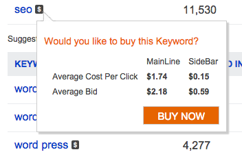 Buy Keyword