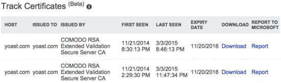 Bing Webmaster Tools: Track Certificates