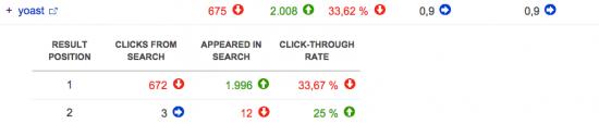 Bing Webmaster Tools: Traffic Details, positions