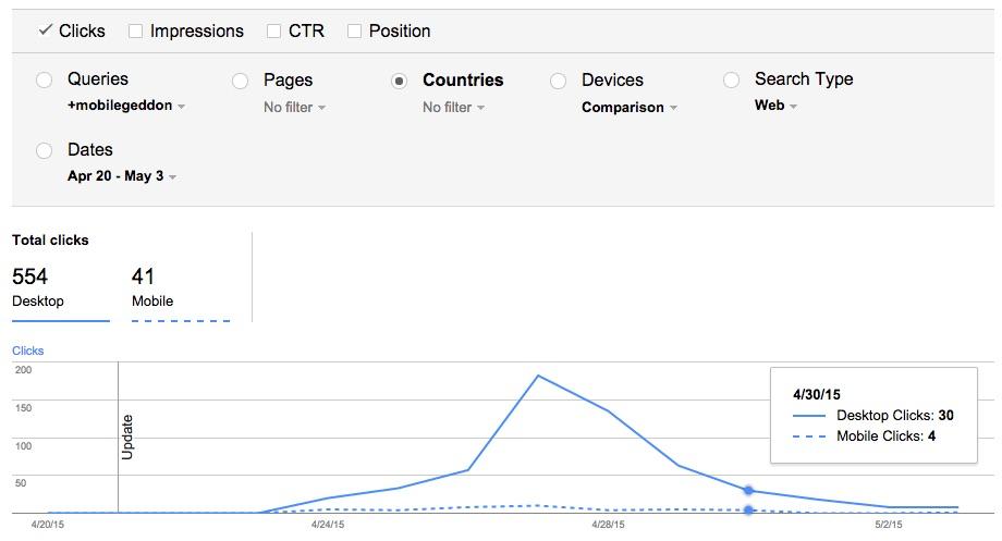 Mobilegeddon search traffic - desktop vs mobile search