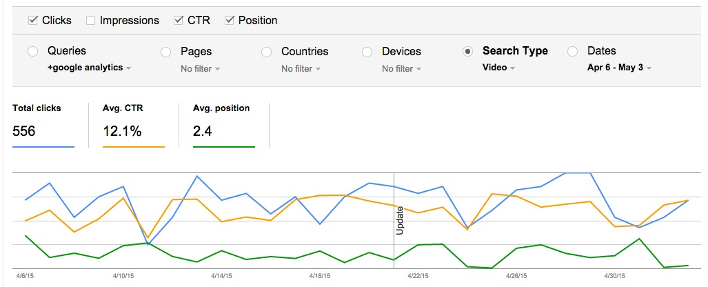search analytics video