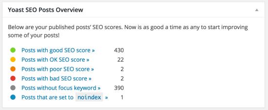 topic great plugin to add meta title and description wordpress org