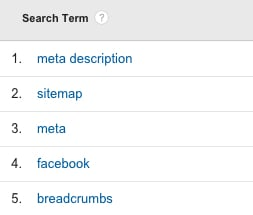 Internal search keywords in Google Analytics