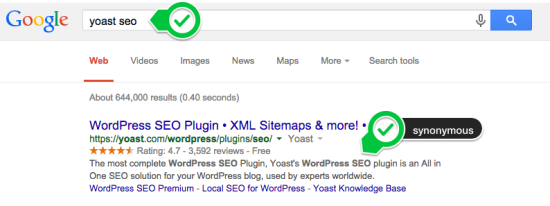 Yoast SEO is synonymous to WordPress SEO
