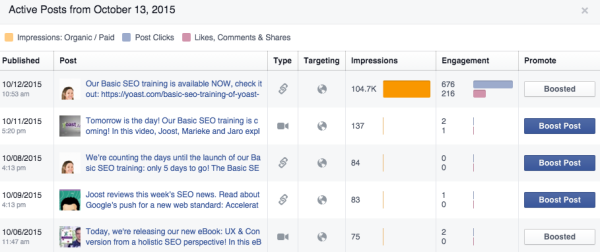 Facebook Page Insights: Hide, Report as Spam, and Unlikes overview