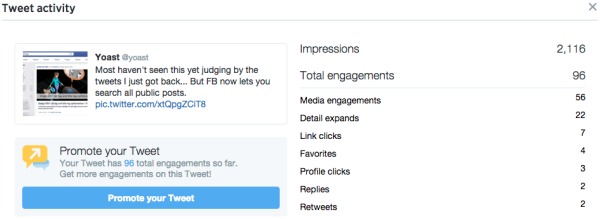 Twitter Analytics: Tweet Details example