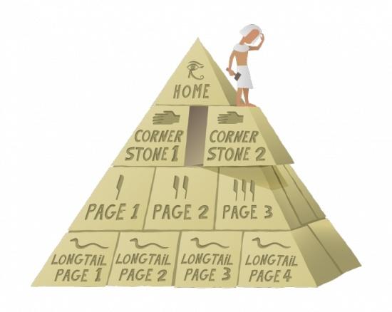 pyramide_cornerstone-550x438