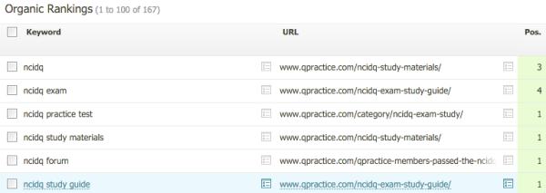 Qpractice: rankings