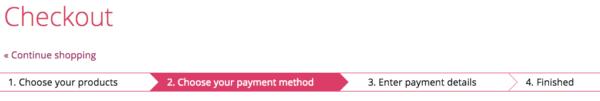 Checkout Optimization at Yoast: progress bar