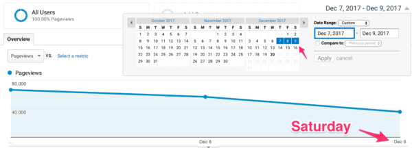 Weekend date range in Google Analytics
