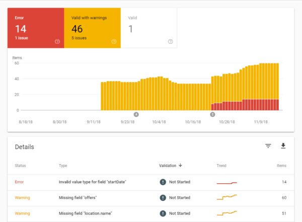 The Beginners Guide To Google Search Console O Yoast