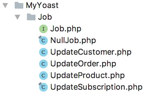 yoast woocommerce jobclasses