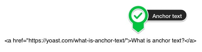 What is anchor text? • Yoast