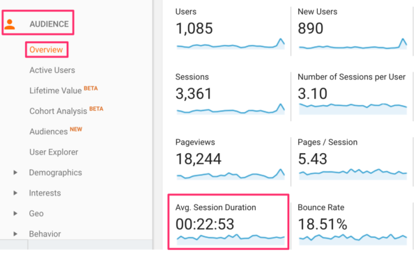 average session duration in Google Analytics