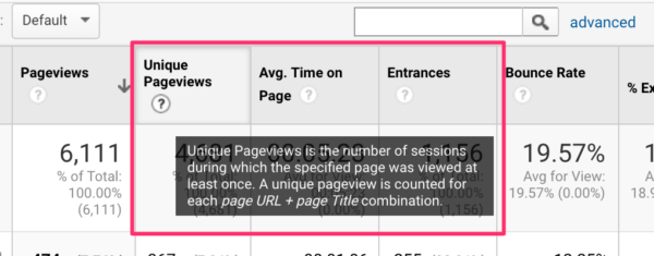 Unique Pageviews in Google Analytics