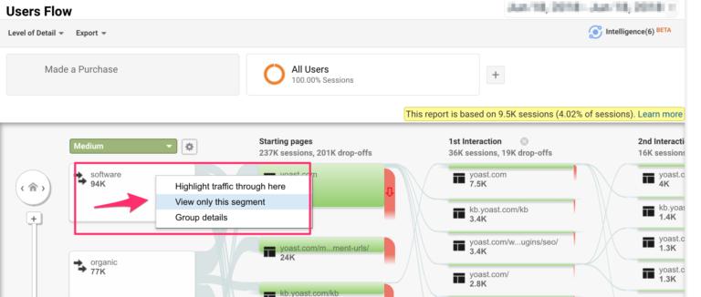 Google Analytics - Users Flow Drop-Down