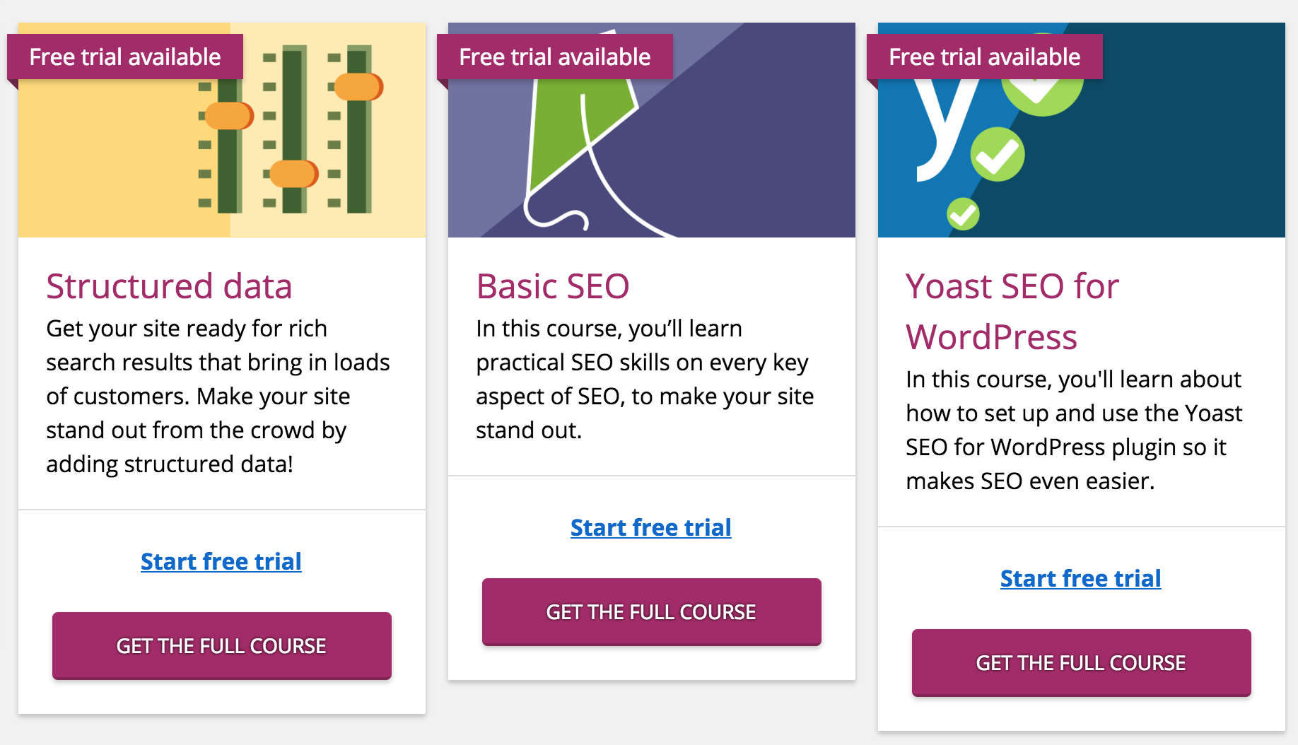 free trials of yoast academy SEO courses