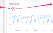 16 months of Google Search Console data
