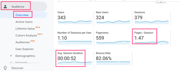 Engagement stats in Google Analytics