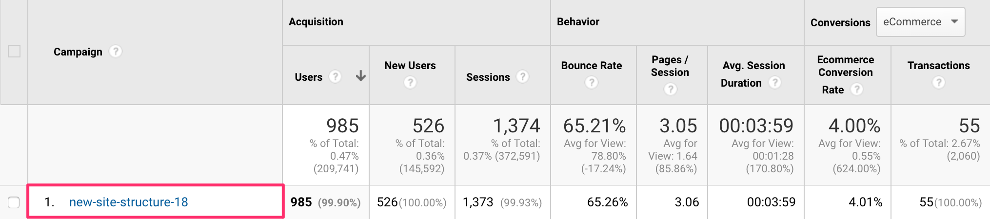 Campagnes in Google Analytics