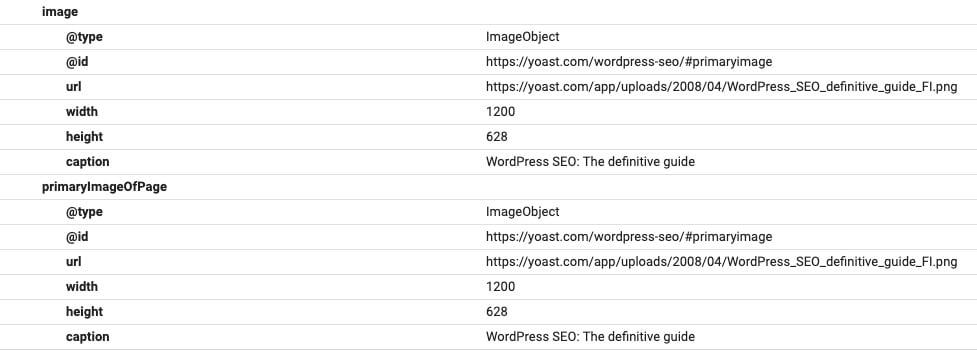 L'image principale de la page sera parfaitement intégrée au graphique de données structurées de Yoast SEO