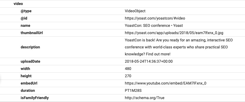 L'outil de test de données structurées de Google valide bien cette vidéo