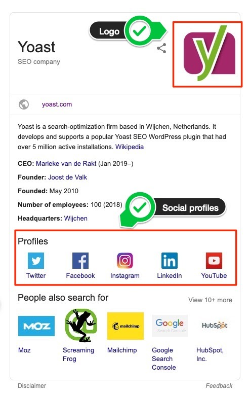 A Google knowledge panel showing the Yoast logo and social media buttons