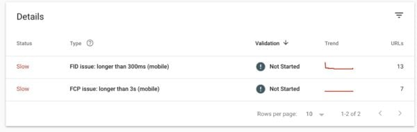 speed report search console