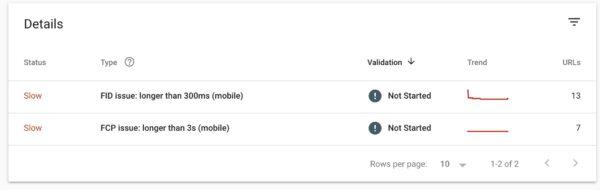 Руководство для начинающих по Google Search Console