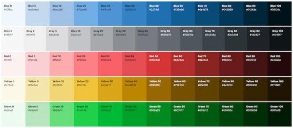 Paleta de colores en WordPress 5.7
