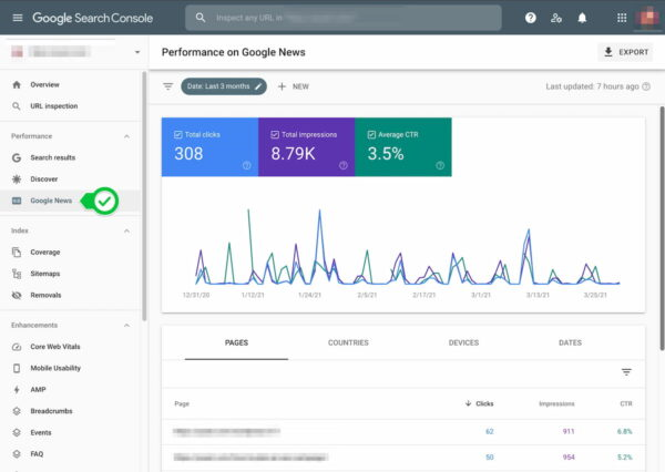 search console new performance