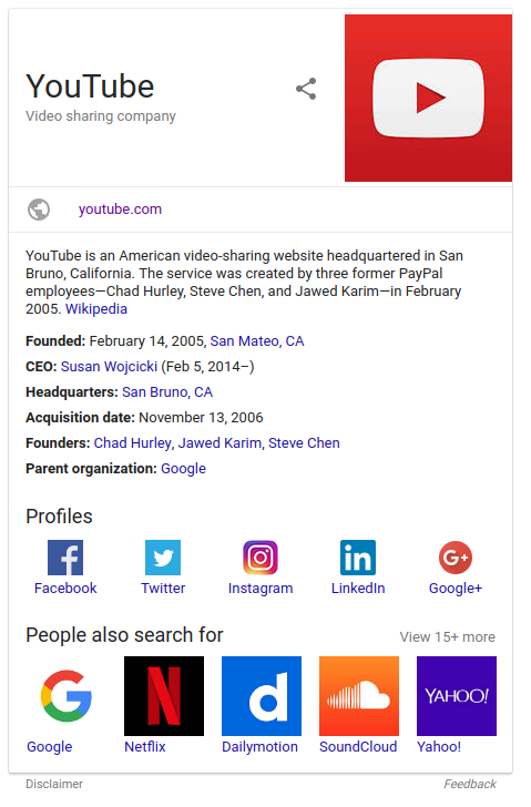 Google's knowledge graph